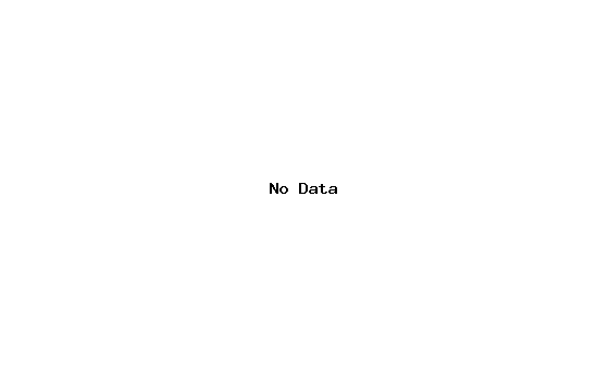 EUR/CHF 1 year historical graph